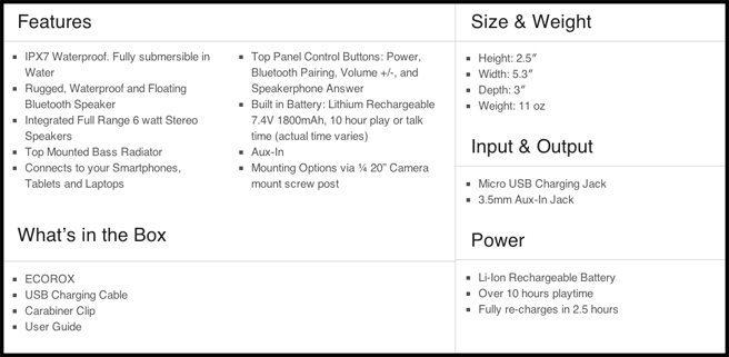 EcoRox Bluetooth Speaker Pack & Paddle