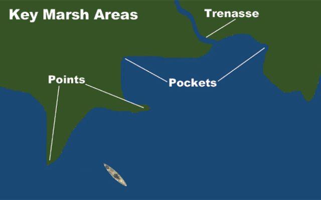 Kayak Fishing Articles - Pack and Paddle